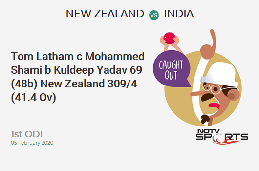 NZ vs IND: 1st ODI: WICKET! Tom Latham c Mohammed Shami b Kuldeep Yadav 69 (48b, 8x4, 2x6). न्यूज़ीलैंड 309/4 (41.4 Ov). Target: 348; RRR: 4.68