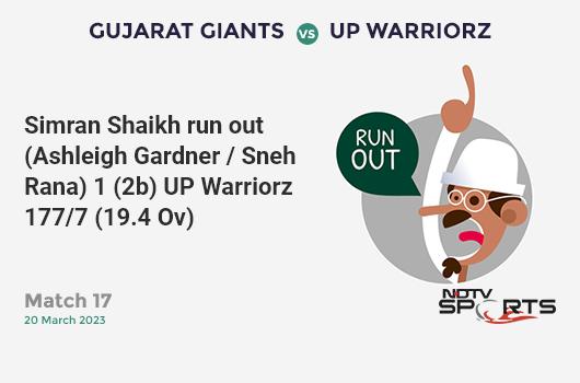 NZ vs IND: 3rd ODI: WICKET! Shreyas Iyer c Colin de Grandhomme b James Neesham 62 (63b, 9x4, 0x6). India 162/4 (30.3 Ov). CRR: 5.31