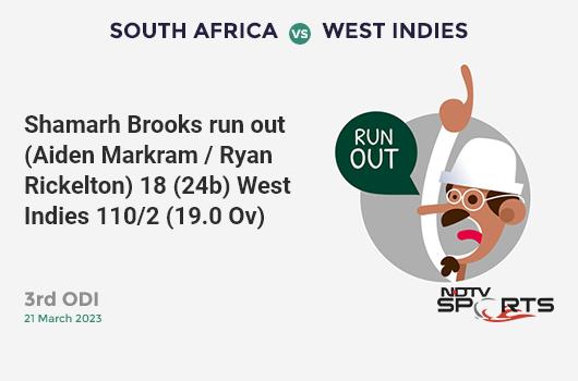 NZ vs IND: 3rd ODI: Henry Nicholls hits Shardul Thakur for a 4! New Zealand 101/0 (14.3 Ov). Target: 297; RRR: 5.52