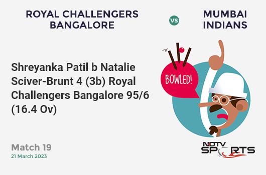 NZ vs IND: 3rd ODI: Tom Latham hits Navdeep Saini for a 4! New Zealand 263/5 (43.5 Ov). Target: 297; RRR: 5.51