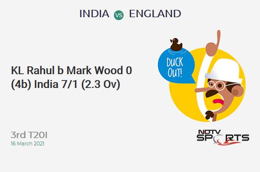 IND vs ENG: 3rd T20I: WICKET! KL Rahul b Mark Wood 0 (4b, 0x4, 0x6). IND 7/1 (2.3 Ov). CRR: 2.8