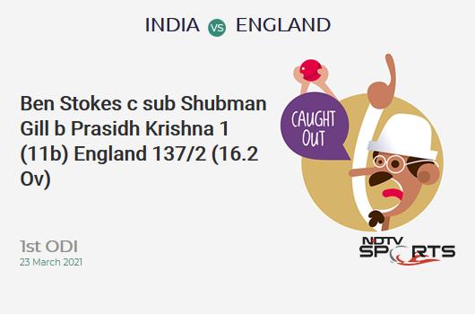 IND vs ENG: 1st ODI: WICKET! Ben Stokes c sub Shubman Gill b Prasidh Krishna 1 (11b, 0x4, 0x6). ENG 137/2 (16.2 Ov). Target: 318; RRR: 5.38