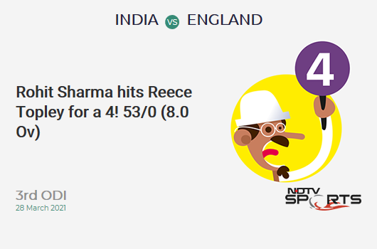 IND vs ENG: 3rd ODI: Rohit Sharma hits Reece Topley for a 4! IND 53/0 (8.0 Ov). CRR: 6.63