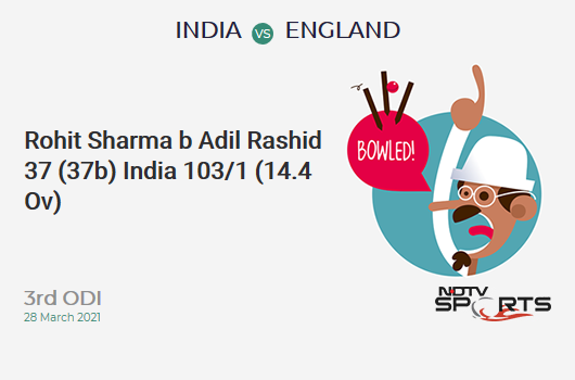 IND vs ENG: 3rd ODI: WICKET! Rohit Sharma b Adil Rashid 37 (37b, 6x4, 0x6). IND 103/1 (14.4 Ov). CRR: 7.02