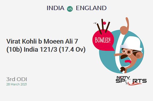 IND vs ENG: 3rd ODI: WICKET! Virat Kohli b Moeen Ali 7 (10b, 1x4, 0x6). IND 121/3 (17.4 Ov). CRR: 6.85
