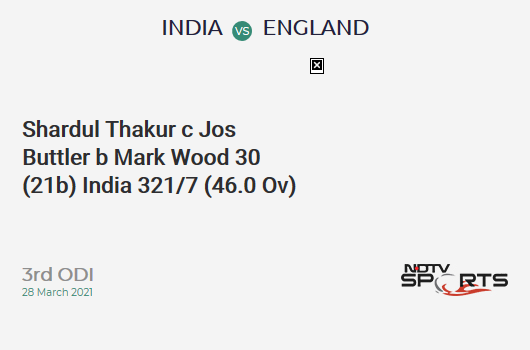 IND vs ENG: 3rd ODI: WICKET! Shardul Thakur c Jos Buttler b Mark Wood 30 (21b, 1x4, 3x6). IND 321/7 (46.0 Ov). CRR: 6.98