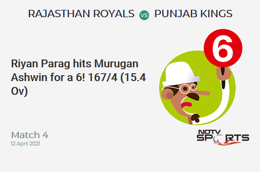 RR vs PBKS: Match 4: It's a SIX! Riyan Parag hits Murugan Ashwin. RR 167/4 (15.4 Ov). Target: 222; RRR: 12.69