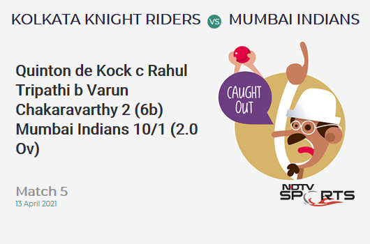 KKR vs MI: Match 5: WICKET! Quinton de Kock c Rahul Tripathi b Varun Chakaravarthy 2 (6b, 0x4, 0x6). MI 10/1 (2.0 Ov). CRR: 5