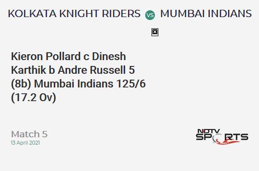 KKR vs MI: Match 5: WICKET! Kieron Pollard c Dinesh Karthik b Andre Russell 5 (8b, 1x4, 0x6). MI 125/6 (17.2 Ov). CRR: 7.21