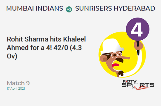 MI vs SRH: Match 9: Rohit Sharma hits Khaleel Ahmed for a 4! MI 42/0 (4.3 Ov). CRR: 9.33