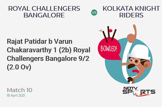 RCB vs KKR: Match 10: WICKET! Rajat Patidar b Varun Chakaravarthy 1 (2b, 0x4, 0x6). RCB 9/2 (2.0 Ov). CRR: 4.5