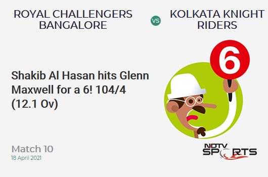 RCB vs KKR: Match 10: It's a SIX! Shakib Al Hasan hits Glenn Maxwell. KKR 104/4 (12.1 Ov). Target: 205; RRR: 12.89