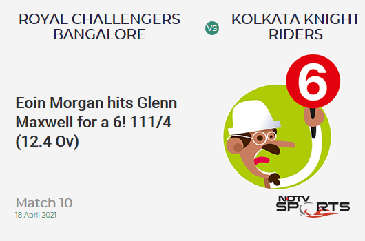 RCB vs KKR: Match 10: It's a SIX! Eoin Morgan hits Glenn Maxwell. KKR 111/4 (12.4 Ov). Target: 205; RRR: 12.82