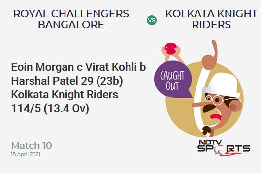 RCB vs KKR: Match 10: WICKET! Eoin Morgan c Virat Kohli b Harshal Patel 29 (23b, 1x4, 2x6). KKR 114/5 (13.4 Ov). Target: 205; RRR: 14.37