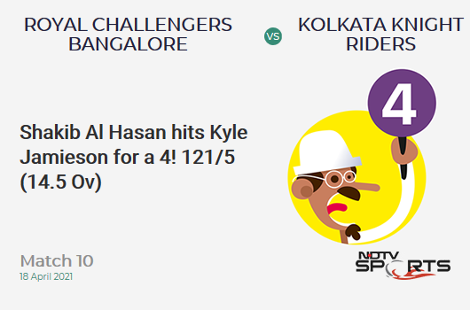 RCB vs KKR: Match 10: Shakib Al Hasan hits Kyle Jamieson for a 4! KKR 121/5 (14.5 Ov). Target: 205; RRR: 16.26
