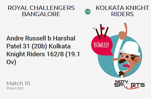 RCB vs KKR: Match 10: WICKET! Andre Russell b Harshal Patel 31 (20b, 3x4, 2x6). KKR 162/8 (19.1 Ov). Target: 205; RRR: 51.6