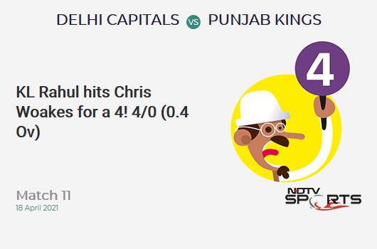 DC vs PBKS: Match 11: KL Rahul hits Chris Woakes for a 4! PBKS 4/0 (0.4 Ov). CRR: 6