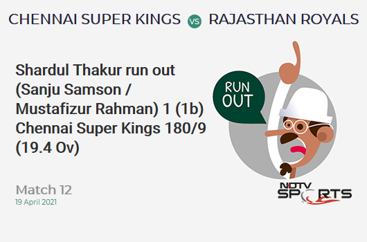 CSK vs RR: Match 12: WICKET! Shardul Thakur run out (Sanju Samson / Mustafizur Rahman) 1 (1b, 0x4, 0x6). CSK 180/9 (19.4 Ov). CRR: 9.15