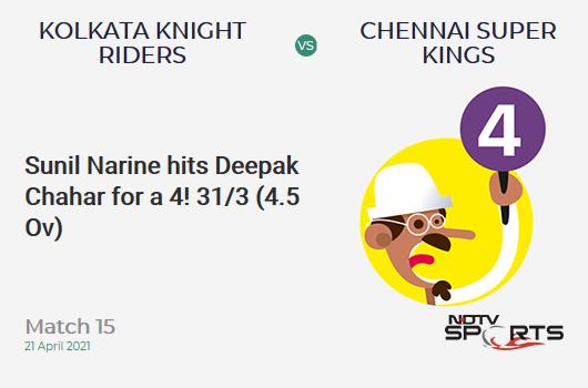 KKR vs CSK: Match 15: Sunil Narine hits Deepak Chahar for a 4! KKR 31/3 (4.5 Ov). Target: 221; RRR: 12.53
