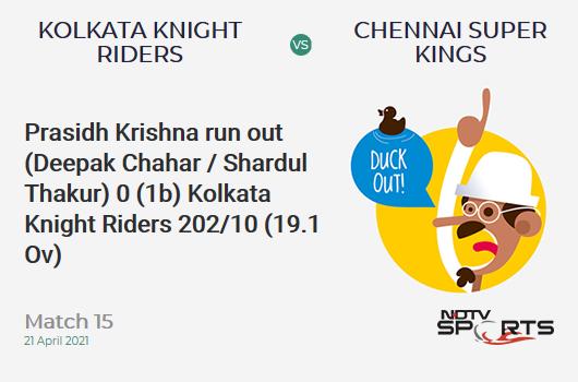 KKR vs CSK: Match 15: WICKET! Prasidh Krishna run out (Deepak Chahar / Shardul Thakur) 0 (1b, 0x4, 0x6). KKR 202/10 (19.1 Ov). Target: 221; RRR: 22.8