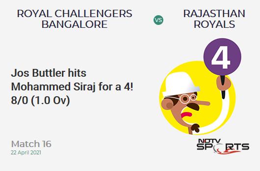 RCB vs RR: Match 16: Jos Buttler hits Mohammed Siraj for a 4! RR 8/0 (1.0 Ov). CRR: 8