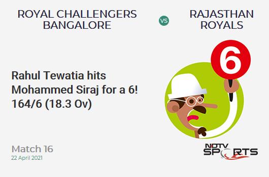 RCB vs RR: Match 16: It's a SIX! Rahul Tewatia hits Mohammed Siraj. RR 164/6 (18.3 Ov). CRR: 8.86
