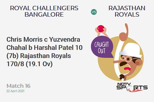 RCB vs RR: Match 16: WICKET! Chris Morris c Yuzvendra Chahal b Harshal Patel 10 (7b, 0x4, 1x6). RR 170/8 (19.1 Ov). CRR: 8.87