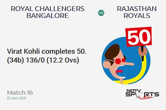 RCB vs RR: Match 16: FIFTY! Virat Kohli completes 50 (34b, 4x4, 2x6). RCB 136/0 (12.2 Ovs). Target: 178; RRR: 5.48