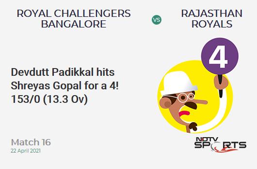 RCB vs RR: Match 16: Devdutt Padikkal hits Shreyas Gopal for a 4! RCB 153/0 (13.3 Ov). Target: 178; RRR: 3.85
