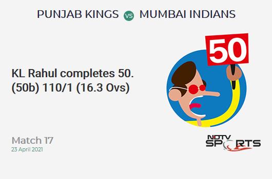 PBKS vs MI: Match 17: FIFTY! KL Rahul completes 50 (50b, 2x4, 2x6). PBKS 110/1 (16.3 Ovs). Target: 132; RRR: 6.29