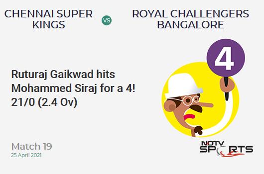 CSK vs RCB: Match 19: Ruturaj Gaikwad hits Mohammed Siraj for a 4! CSK 21/0 (2.4 Ov). CRR: 7.88