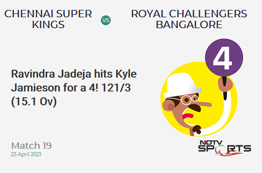 CSK vs RCB: Match 19: Ravindra Jadeja hits Kyle Jamieson for a 4! CSK 121/3 (15.1 Ov). CRR: 7.98