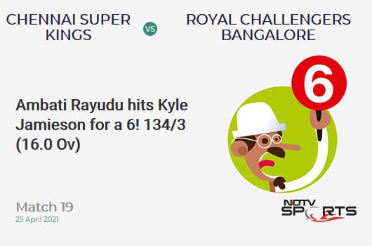CSK vs RCB: Match 19: It's a SIX! Ambati Rayudu hits Kyle Jamieson. CSK 134/3 (16.0 Ov). CRR: 8.38