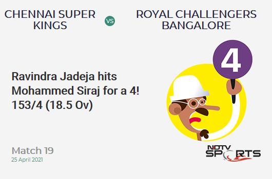 CSK vs RCB: Match 19: Ravindra Jadeja hits Mohammed Siraj for a 4! CSK 153/4 (18.5 Ov). CRR: 8.12