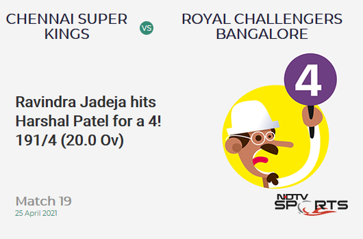 CSK vs RCB: Match 19: Ravindra Jadeja hits Harshal Patel for a 4! CSK 191/4 (20.0 Ov). CRR: 9.55