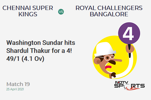 CSK vs RCB: Match 19: Washington Sundar hits Shardul Thakur for a 4! RCB 49/1 (4.1 Ov). Target: 192; RRR: 9.03