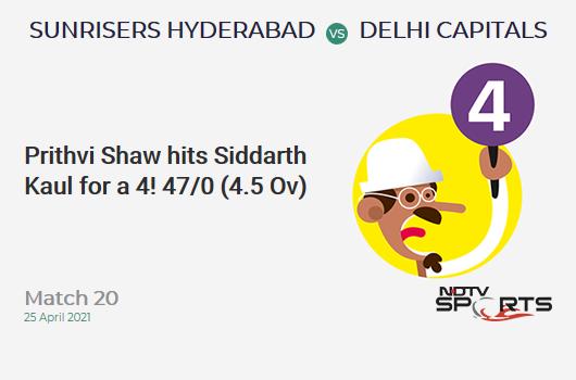 SRH vs DC: Match 20: Prithvi Shaw hits Siddarth Kaul for a 4! DC 47/0 (4.5 Ov). CRR: 9.72
