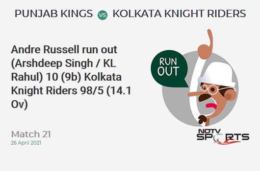 PBKS vs KKR: Match 21: WICKET! Andre Russell run out (Arshdeep Singh / KL Rahul) 10 (9b, 2x4, 0x6). KKR 98/5 (14.1 Ov). Target: 124; RRR: 4.46