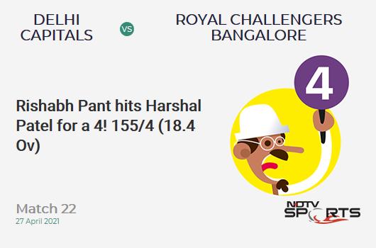 DC vs RCB: Match 22: Rishabh Pant hits Harshal Patel for a 4! DC 155/4 (18.4 Ov). Target: 172; RRR: 12.75