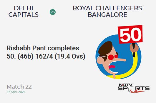 DC vs RCB: Match 22: FIFTY! Rishabh Pant completes 50 (46b, 4x4, 0x6). DC 162/4 (19.4 Ovs). Target: 172; RRR: 30