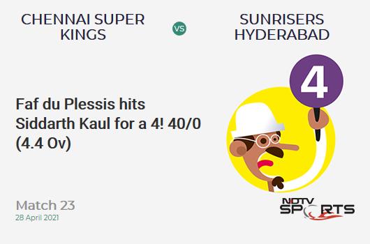 CSK vs SRH: Match 23: Faf du Plessis hits Siddarth Kaul for a 4! CSK 40/0 (4.4 Ov). Target: 172; RRR: 8.61