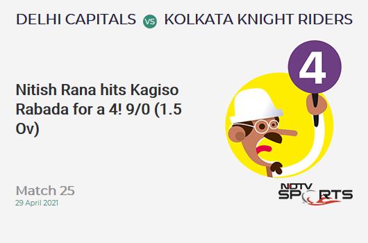 DC बनाम KKR: मैच 25: नितीश राणा ने कगिसो रबाडा को 4 रन पर आउट किया!  केकेआर 9/0 (1.5 ओव)।  CRR: 4.91