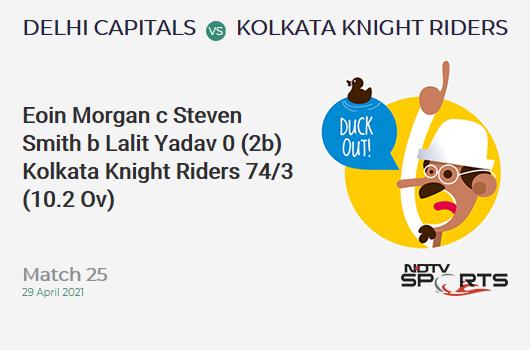 DC vs KKR: Match 25: WICKET! Eoin Morgan c Steven Smith b Lalit Yadav 0 (2b, 0x4, 0x6). KKR 74/3 (10.2 Ov). CRR: 7.16