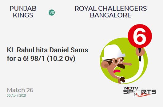 PBKS vs RCB: Match 26: It's a SIX! KL Rahul hits Daniel Sams. PBKS 98/1 (10.2 Ov). CRR: 9.48
