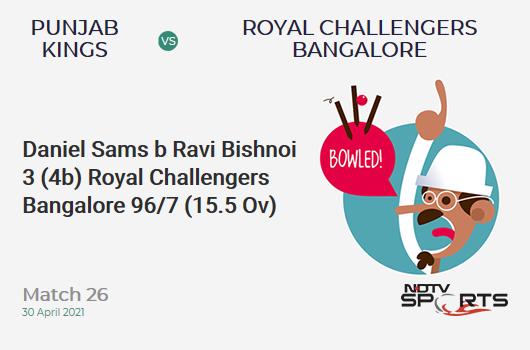 PBKS vs RCB: Match 26: WICKET! Daniel Sams b Ravi Bishnoi 3 (4b, 0x4, 0x6). RCB 96/7 (15.5 Ov). Target: 180; RRR: 20.16
