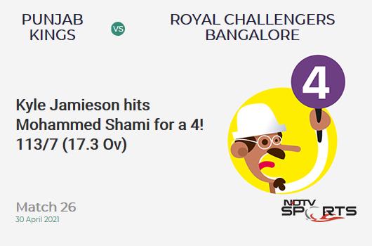 PBKS vs RCB: Match 26: Kyle Jamieson hits Mohammed Shami for a 4! RCB 113/7 (17.3 Ov). Target: 180; RRR: 26.80