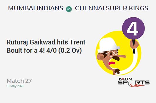MI vs CSK: Match 27: Ruturaj Gaikwad hits Trent Boult for a 4! CSK 4/0 (0.2 Ov). CRR: 12