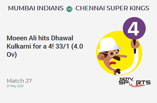 MI vs CSK: Match 27: Moeen Ali hits Dhawal Kulkarni for a 4! CSK 33/1 (4.0 Ov). CRR: 8.25