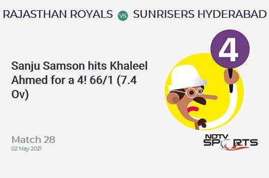 RR vs SRH: Match 28: Sanju Samson hits Khaleel Ahmed for a 4! RR 66/1 (7.4 Ov). CRR: 8.61