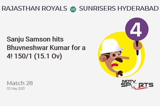 RR vs SRH: Match 28: Sanju Samson hits Bhuvneshwar Kumar for a 4! RR 150/1 (15.1 Ov). CRR: 9.89